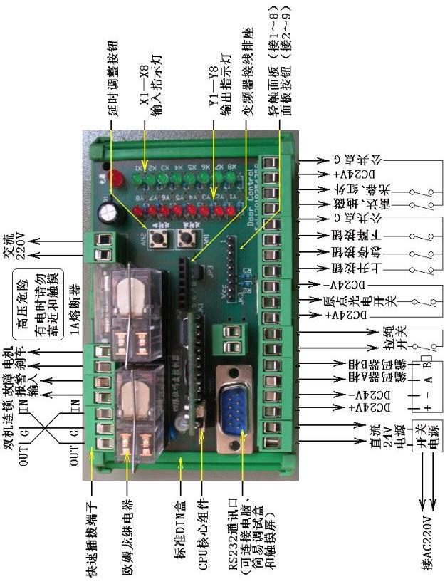 控制器与外部设备接线图